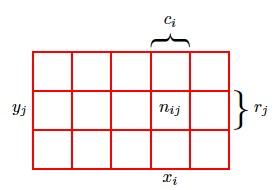 概率一般图
